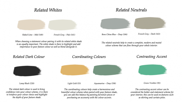 Little Greene Paint Complimentary Colours Air Force Blue 260