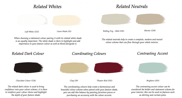 Little Greene Paint Complimentary Colours Atomic Red 190
