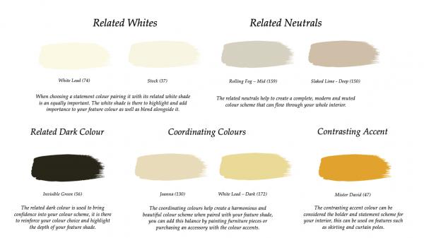 Little Greene Paint Complimentary Colours Boxington 84