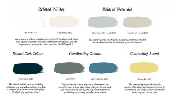 Little Greene Paint Complimentary Colours Celestial Blue 101