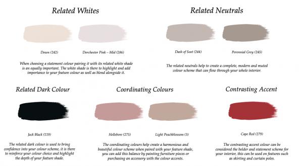 Little Greene Paint Complimentary Colours Cordoba 277