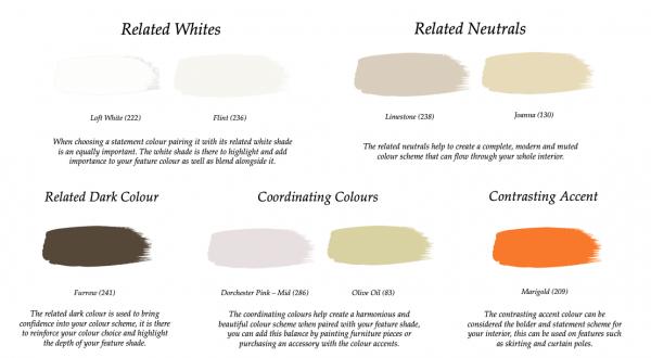 Little Greene Paint Complimentary Colours Flint 236