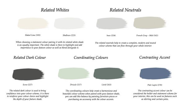 Little Greene Paint Complimentary Colours Green Verditer 92