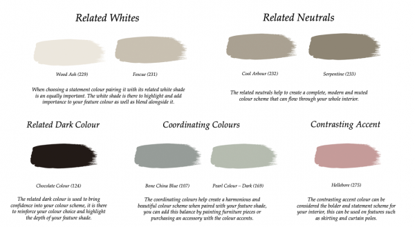 Little Greene Paint Complimentary Colours Grey Moss 234