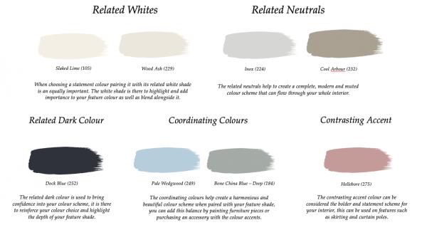 Little Greene Paint Complimentary Colours Juniper Ash 115