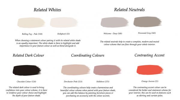 Little Greene Paint Complimentary Colours Knightsbridge 215