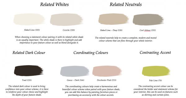 Little Greene Paint Complimentary Colours Lead Colour 117