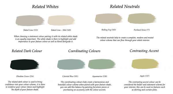 Little Greene Paint Complimentary Colours Livid 263