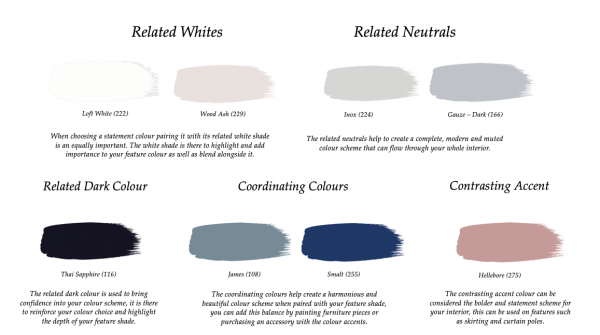 Little Greene Paint Complimentary Colours Mambo 112