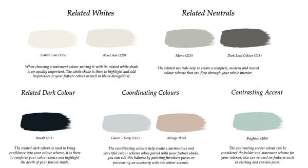 The Little Greene Paint Company Mid Lead Colour (114)
