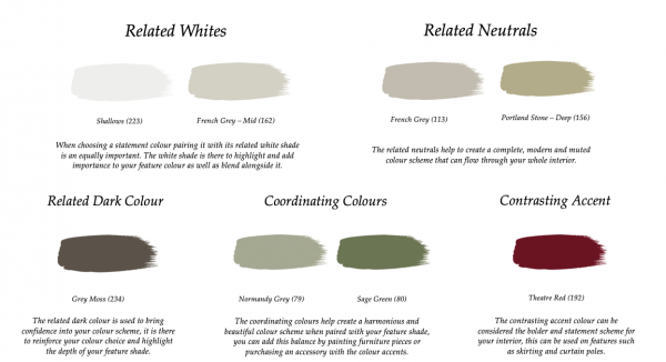 Little Greene Paint Complimentary Colours Obsidian Green 216