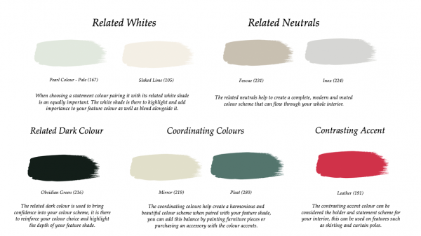 Little Greene Paint Complimentary Colours Pea Green 91