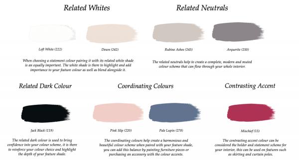 Little Greene Paint Complimentary Colours Thai Sapphire 116