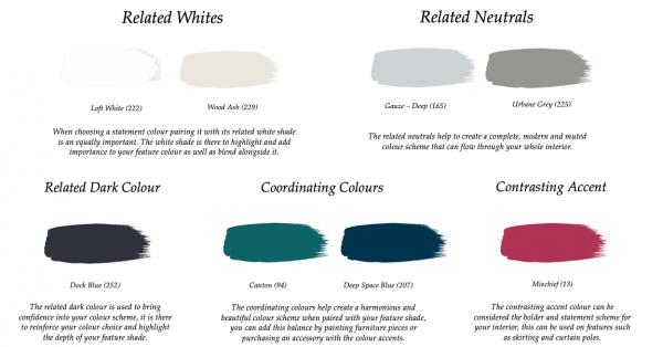 Little Greene Paint Complimentary Colours Tivoli 206