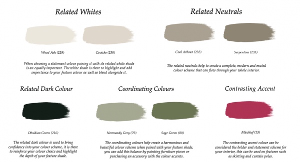 Little Greene Paint Complimentary Colours Toad 235