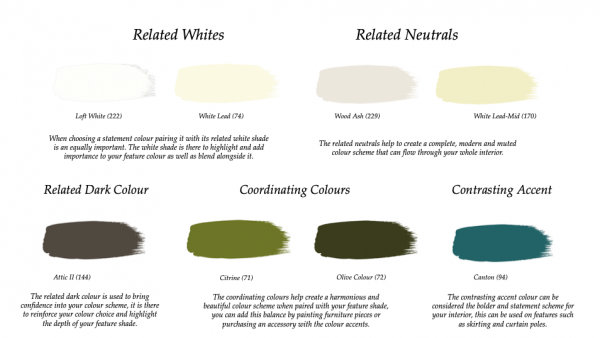 Little Greene Paint Complimentary Colours Pale Lime (70)